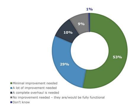 Enterprise cloud adoption outstrips cybersecurity capabilities