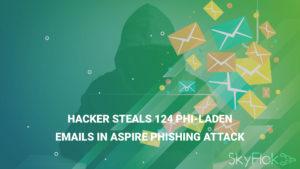 Hacker Steals 124 PHI-Laden Emails in Aspire Phishing Attack