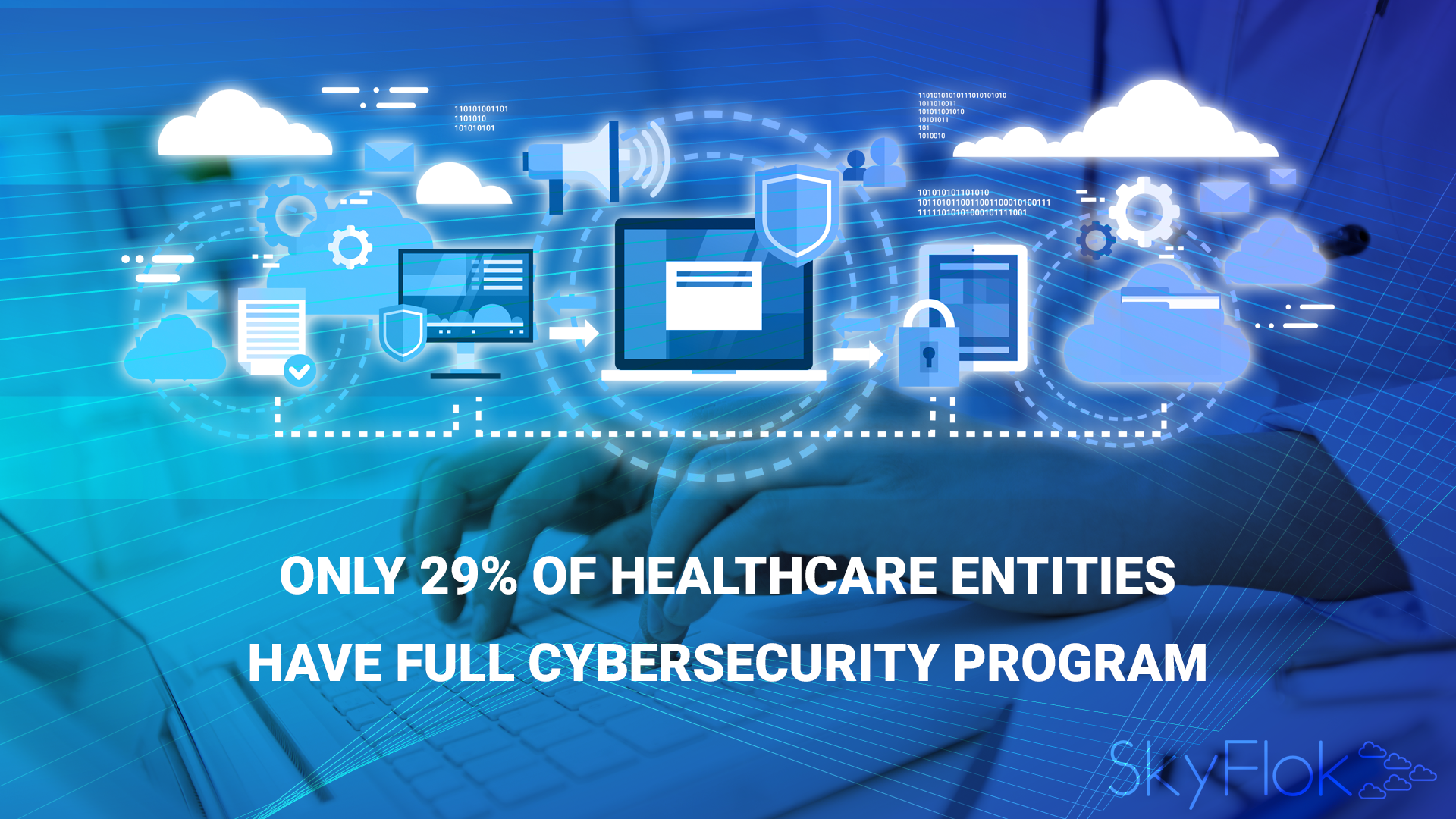 Only 29% of Healthcare Entities Have Full Cybersecurity Program