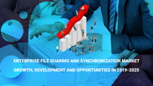 Enterprise File Sharing and Synchronization Market Growth, Development and Opportunities in 2019-2025